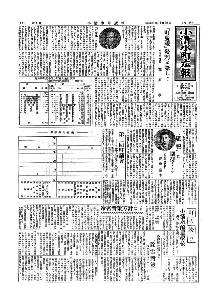 広報こしみず昭和28年12月号の表紙画像