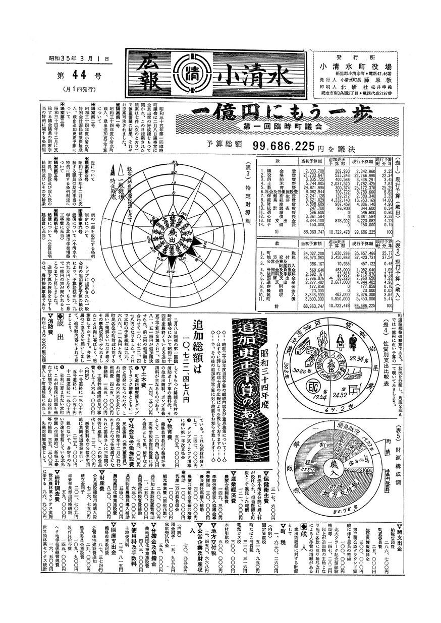 広報こしみず昭和35年3月号の表紙画像